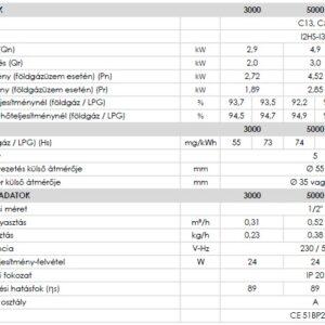 FONDITAL GAZELLE 35m2-ig EVO 5000 LCD KIJELZÕVEL 4,52KW NAPI PRO F-GEHU501PR2