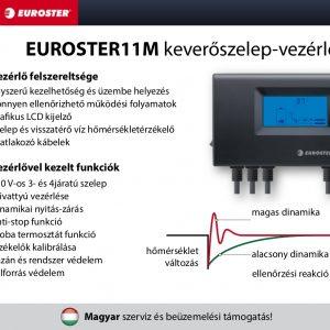 EUROSTER EUROSTER 11M KEV.SZEL+SZIV.I TERM.JELFOGADÁS