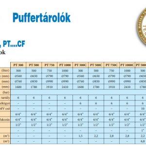 HAJDU PUFFERTÁROLÓ SZIGETELT PT1000CF ERP 2 CSÕKIGYÓS 2223657038