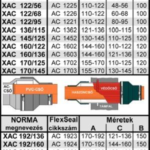 NORMA XAC 115/90 100-115/75-90  AC1155